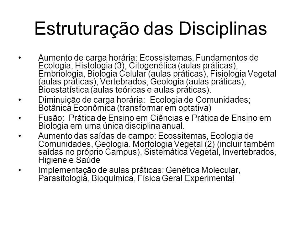 Estruturação das Disciplinas Aumento de carga horária: Ecossistemas, Fundamentos de Ecologia, Histologia (3), Citogenética (aulas práticas), Embriolog
