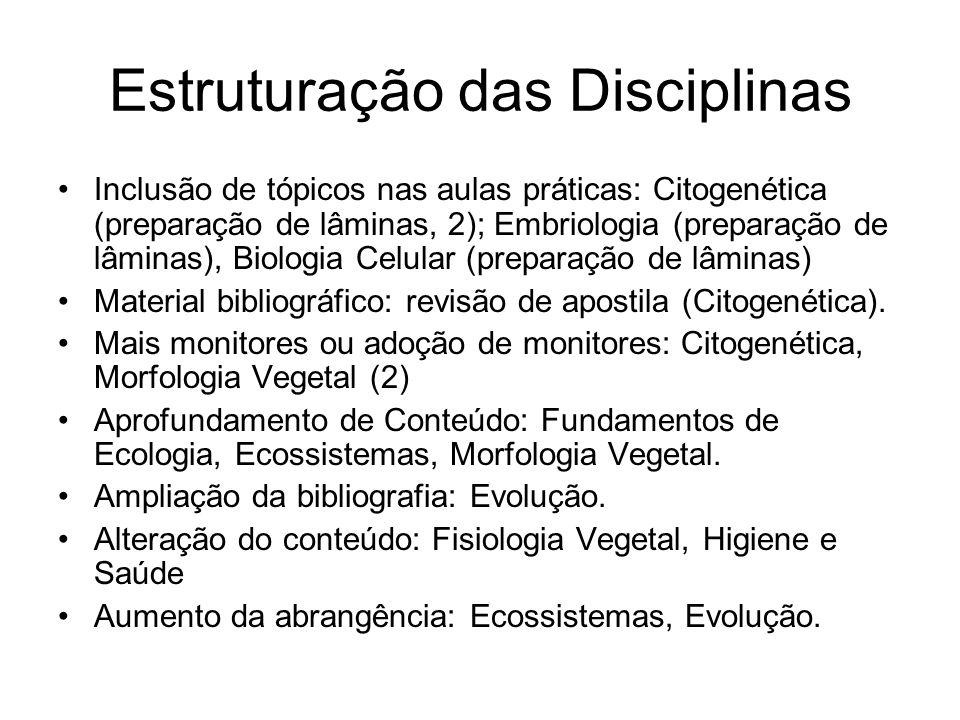 Estruturação das Disciplinas Inclusão de tópicos nas aulas práticas: Citogenética (preparação de lâminas, 2); Embriologia (preparação de lâminas), Bio