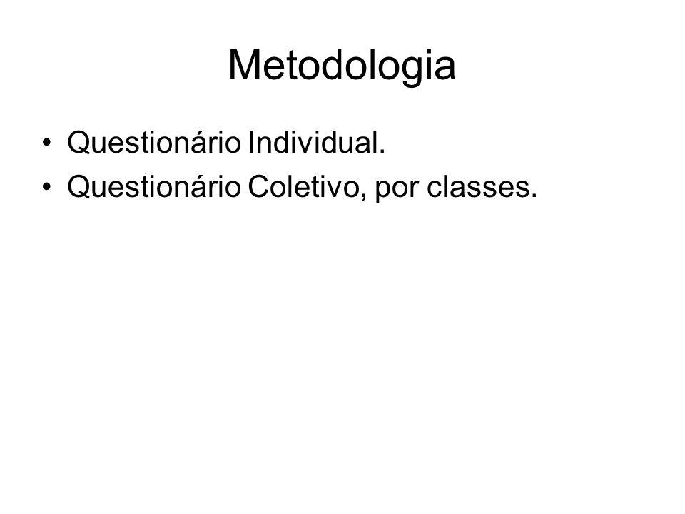Metodologia Questionário Individual. Questionário Coletivo, por classes.