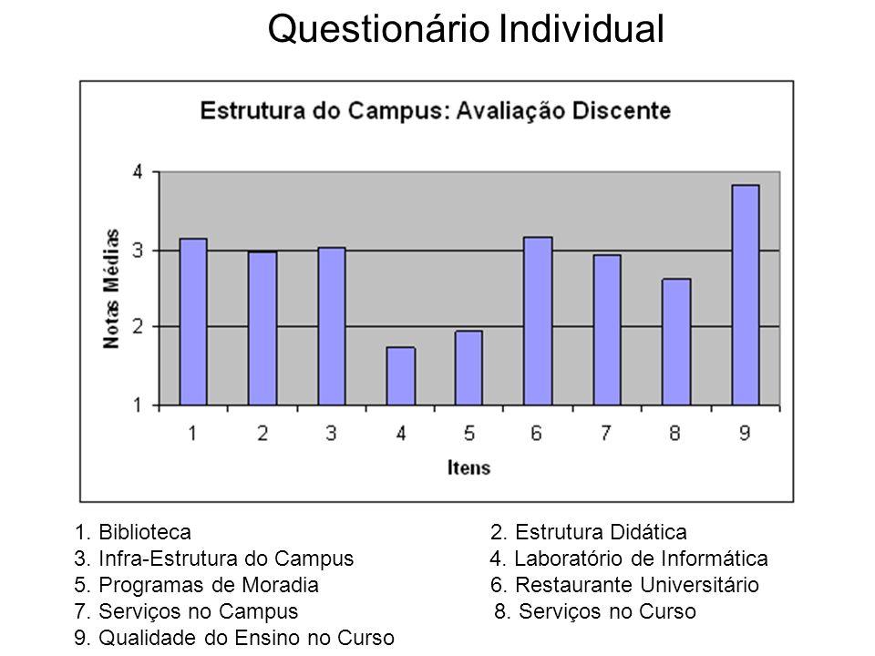Estruturação das Disciplinas Aulas muito longas: Matemática Aplicada, Bioestatística.