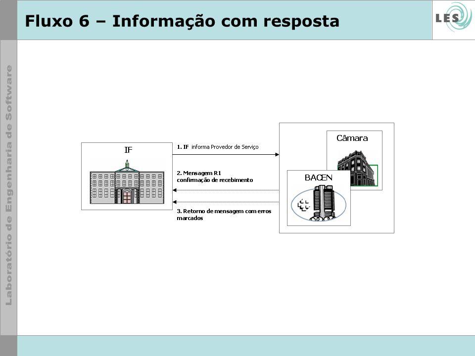 Fluxo 6 – Informação com resposta
