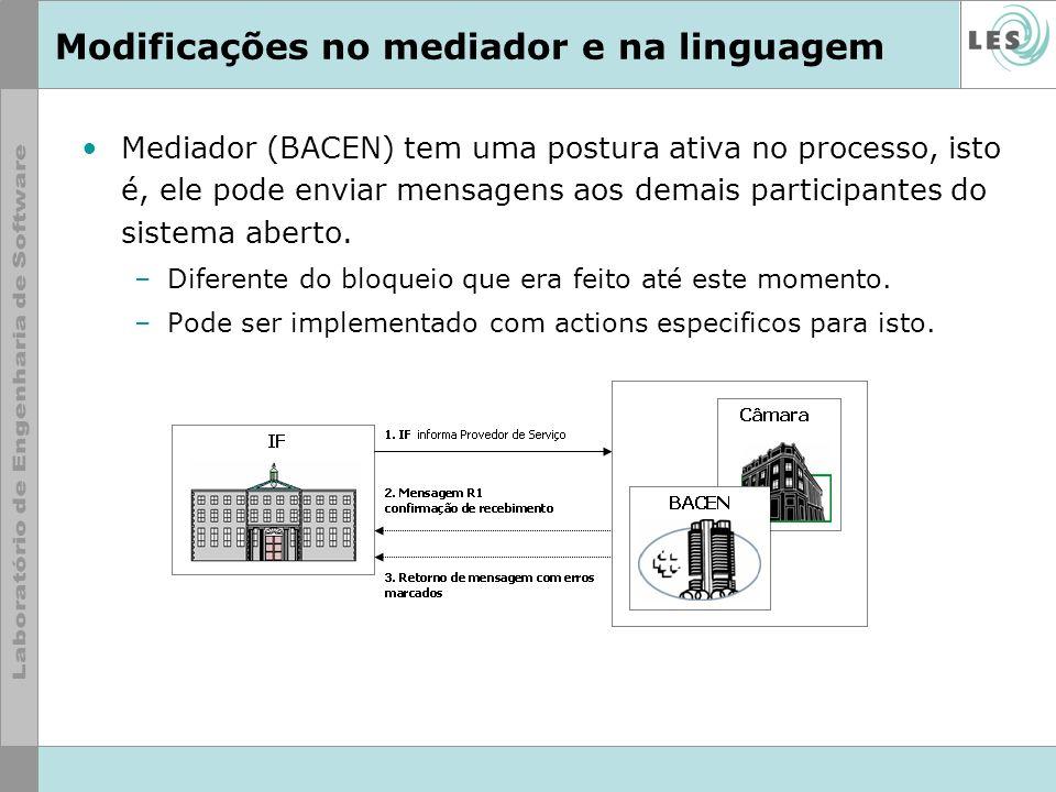 Modificações no mediador e na linguagem Mediador (BACEN) tem uma postura ativa no processo, isto é, ele pode enviar mensagens aos demais participantes do sistema aberto.