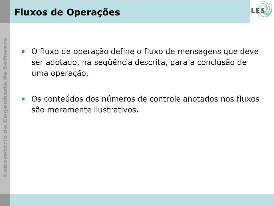 Fluxos de Operações O fluxo de operação define o fluxo de mensagens que deve ser adotado, na seqüência descrita, para a conclusão de uma operação.