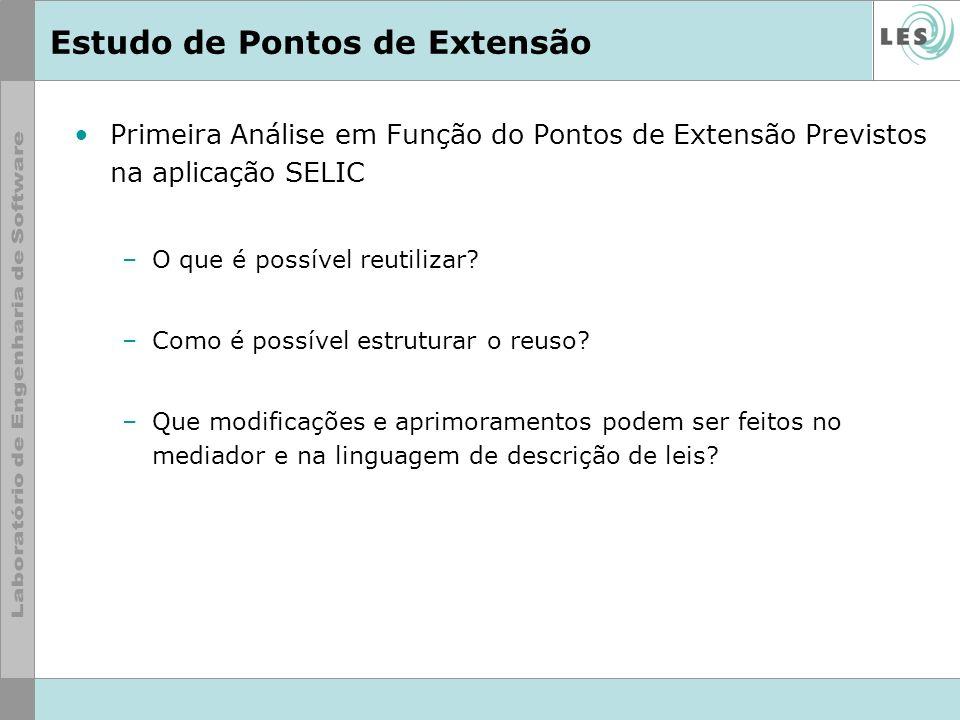 Estudo de Pontos de Extensão Primeira Análise em Função do Pontos de Extensão Previstos na aplicação SELIC –O que é possível reutilizar.