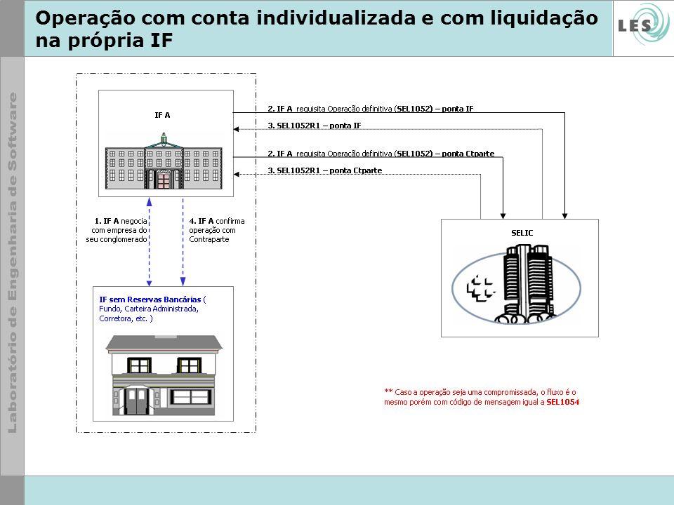 Operação com conta individualizada e com liquidação na própria IF