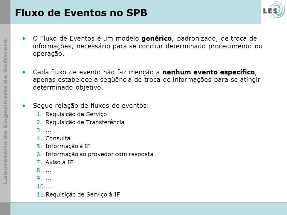 Fluxo de Eventos no SPB genéricoO Fluxo de Eventos é um modelo genérico, padronizado, de troca de informações, necessário para se concluir determinado procedimento ou operação.