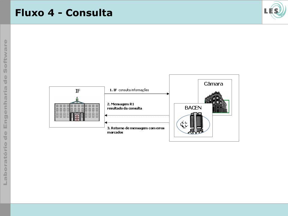 Fluxo 4 - Consulta