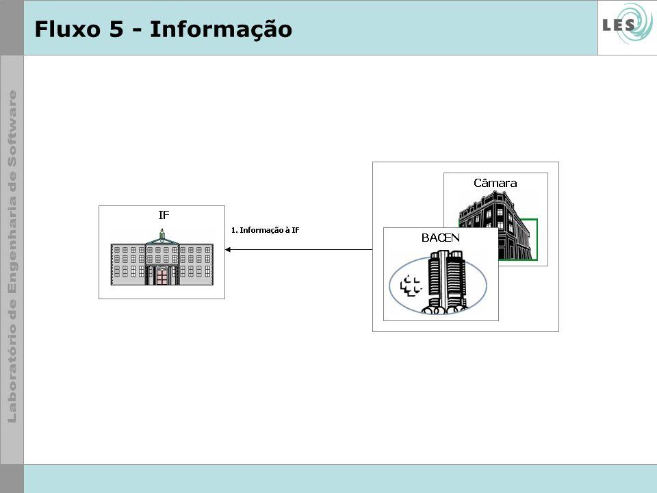 Fluxo 5 - Informação