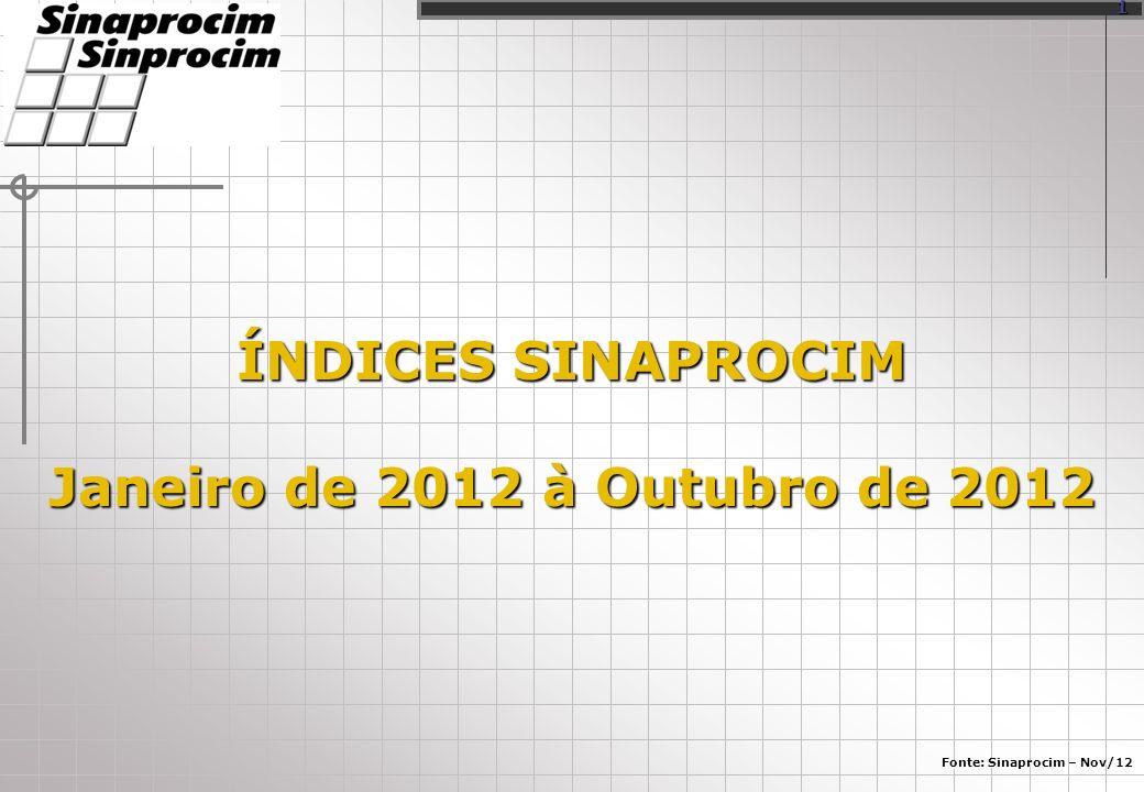 ÍNDICES SINAPROCIM Janeiro de 2012 à Outubro de 2012 Fonte: Sinaprocim – Nov/12 1