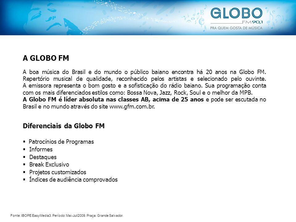 A boa música do Brasil e do mundo o público baiano encontra há 20 anos na Globo FM. Repertório musical de qualidade, reconhecido pelos artistas e sele