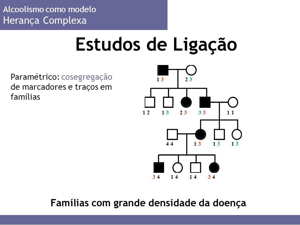 Estudos de Ligação Alcoolismo como modelo Herança Complexa Famílias com grande densidade da doença 1 2 1 3 1 4 1 2 33 33 3 3 4 4 1 3 3 41 4 2 3 1 3 Paramétrico: cosegregação de marcadores e traços em famílias