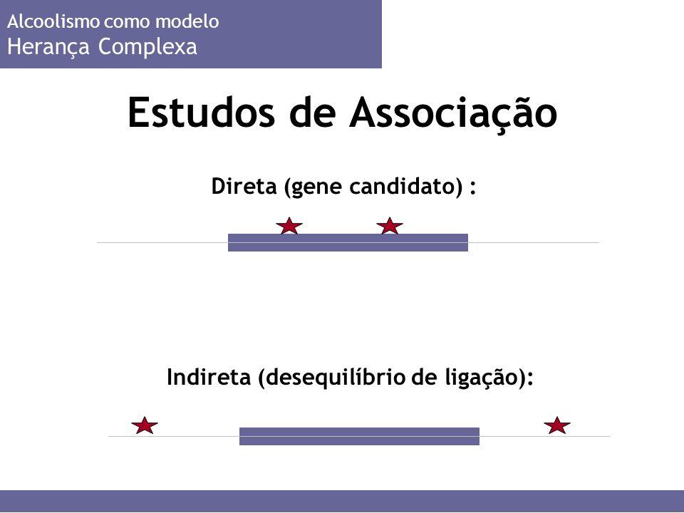 Estudos de Associação Direta (gene candidato) : Indireta (desequilíbrio de ligação): Alcoolismo como modelo Herança Complexa