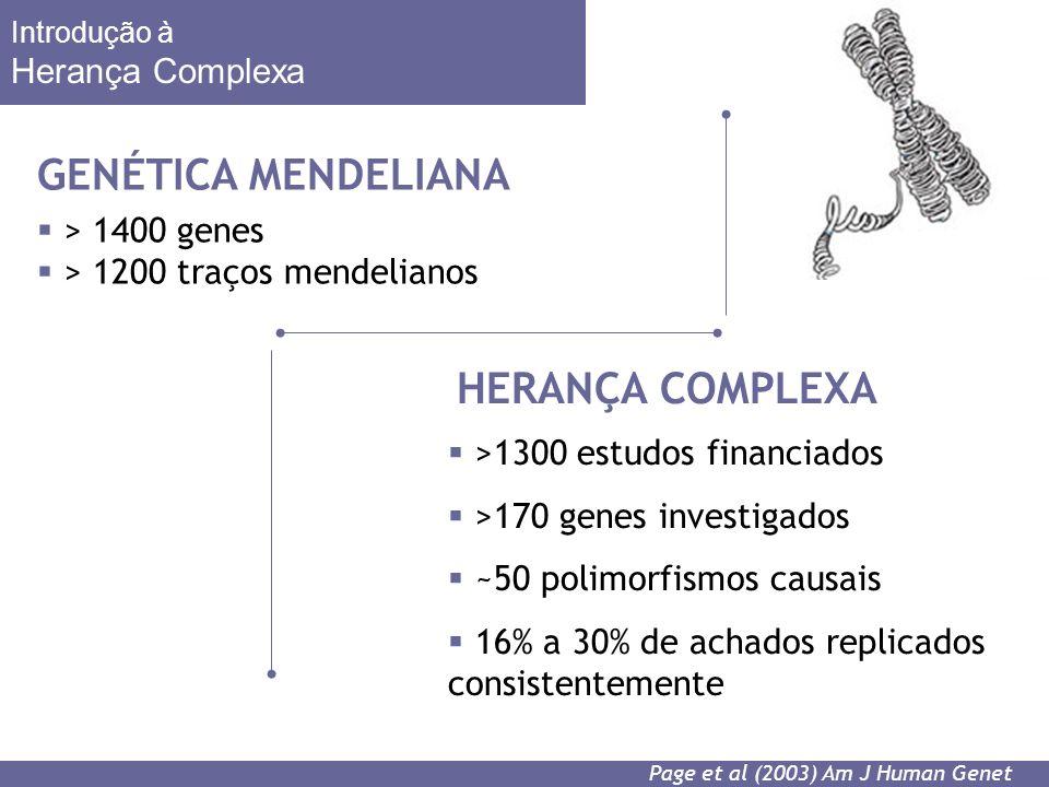> 1400 genes > 1200 traços mendelianos Page et al (2003) Am J Human Genet GENÉTICA MENDELIANA Introdução à Herança Complexa >1300 estudos financiados >170 genes investigados ~50 polimorfismos causais 16% a 30% de achados replicados consistentemente HERANÇA COMPLEXA