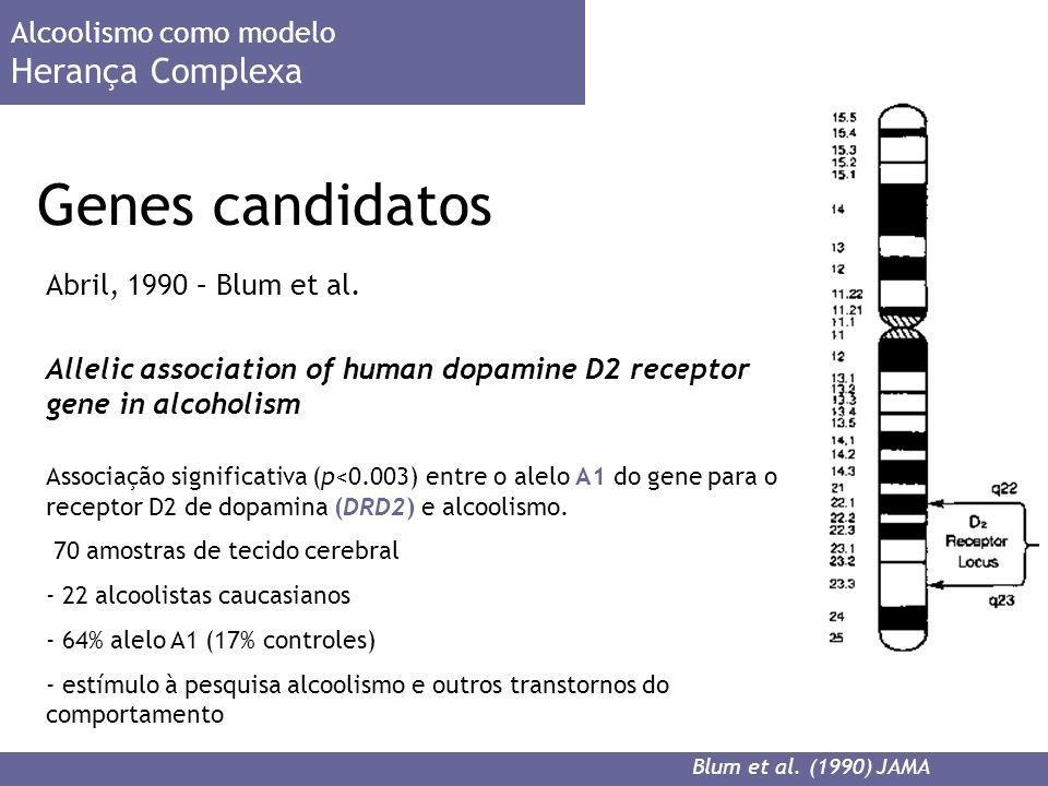 Abril, 1990 – Blum et al.