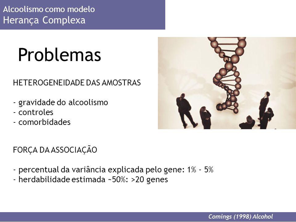 Problemas HETEROGENEIDADE DAS AMOSTRAS - gravidade do alcoolismo - controles - comorbidades Alcoolismo como modelo Herança Complexa FORÇA DA ASSOCIAÇÃO - percentual da variância explicada pelo gene: 1% - 5% - herdabilidade estimada ~50%: >20 genes Comings (1998) Alcohol