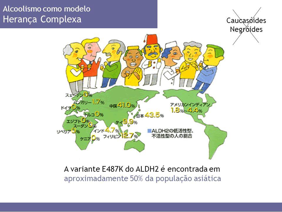 A variante E487K do ALDH2 é encontrada em aproximadamente 50% da população asiática Alcoolismo como modelo Herança Complexa Caucasóides Negróides