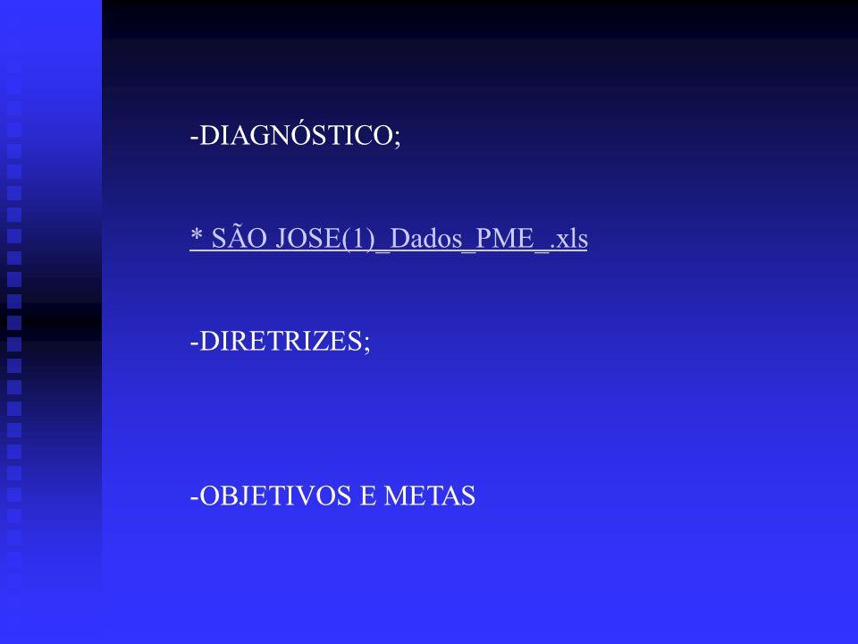 -DIAGNÓSTICO; * SÃO JOSE(1)_Dados_PME_.xls -DIRETRIZES; -OBJETIVOS E METAS