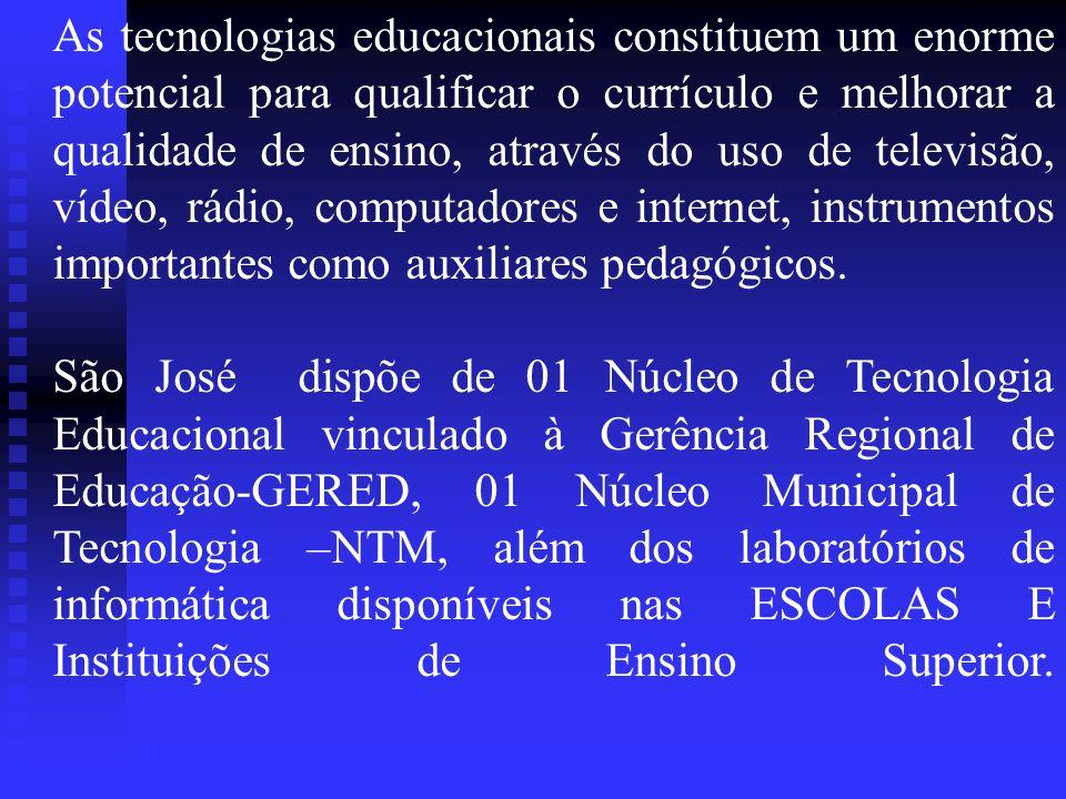 As tecnologias educacionais constituem um enorme potencial para qualificar o currículo e melhorar a qualidade de ensino, através do uso de televisão,