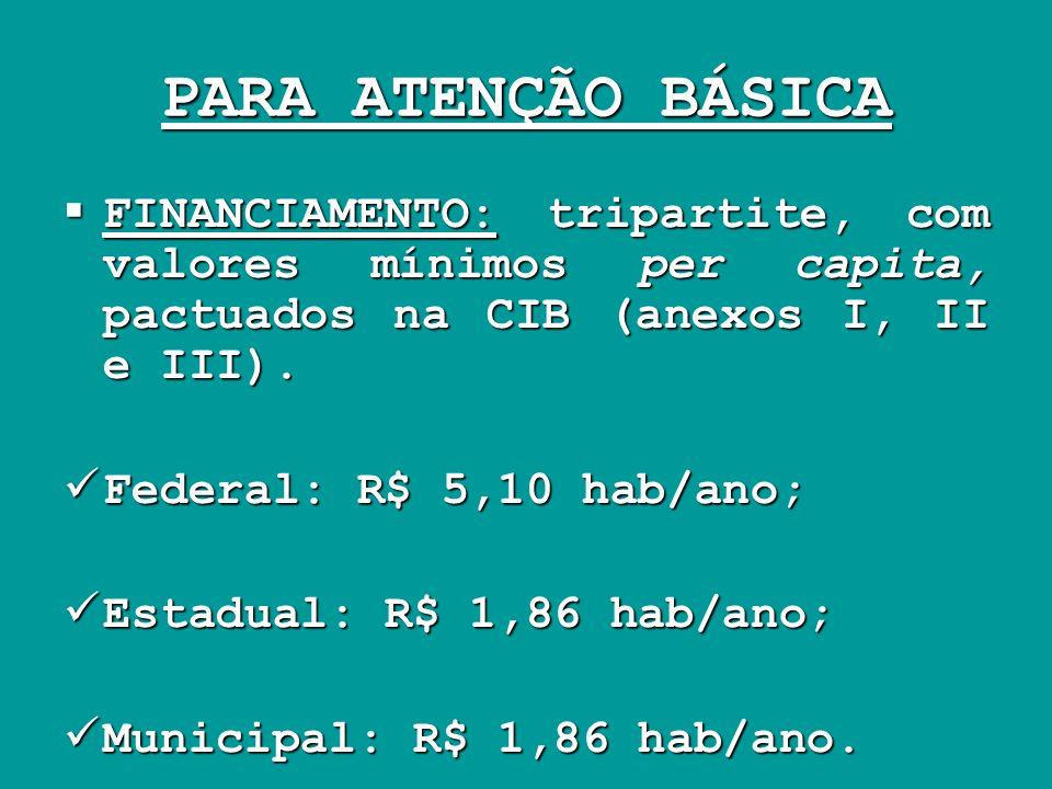 PARA ATENÇÃO BÁSICA FINANCIAMENTO: tripartite, com valores mínimos per capita, pactuados na CIB (anexos I, II e III). FINANCIAMENTO: tripartite, com v