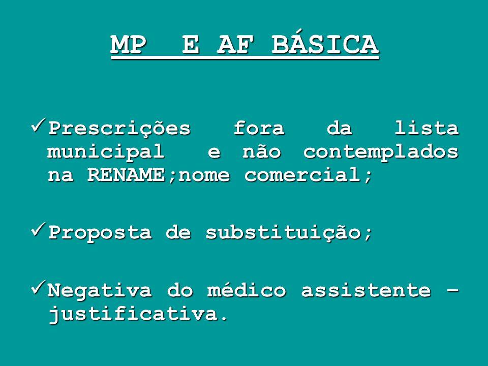 MP E AF BÁSICA Prescrições fora da lista municipal e não contemplados na RENAME;nome comercial; Prescrições fora da lista municipal e não contemplados