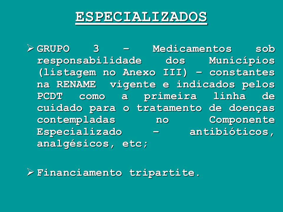 ESPECIALIZADOS GRUPO 3 – Medicamentos sob responsabilidade dos Municípios (listagem no Anexo III) – constantes na RENAME vigente e indicados pelos PCD