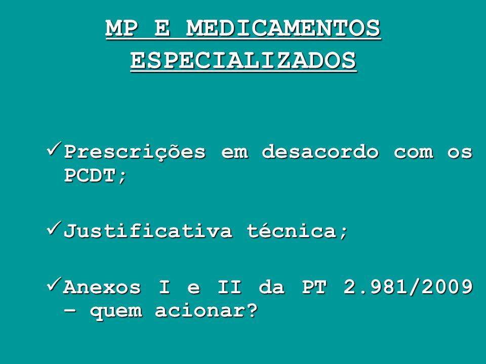 MP E MEDICAMENTOS ESPECIALIZADOS Prescrições em desacordo com os PCDT; Prescrições em desacordo com os PCDT; Justificativa técnica; Justificativa técn