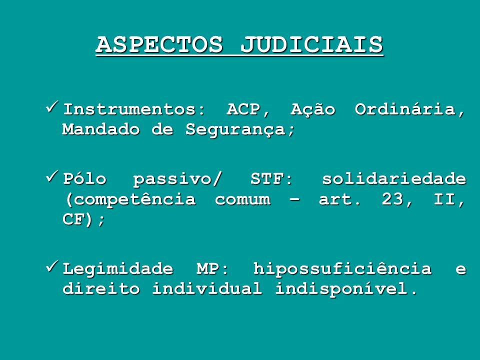 ASPECTOS JUDICIAIS Instrumentos: ACP, Ação Ordinária, Mandado de Segurança; Instrumentos: ACP, Ação Ordinária, Mandado de Segurança; Pólo passivo/ STF