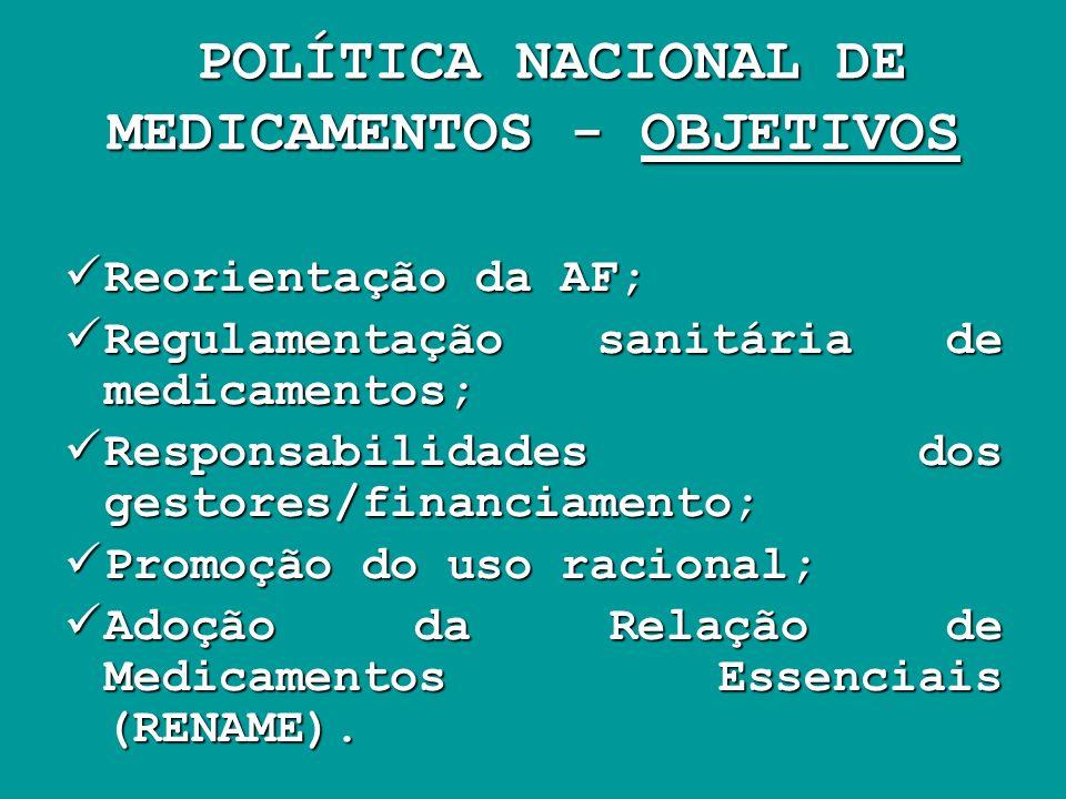 POLÍTICA NACIONAL DE MEDICAMENTOS - OBJETIVOS POLÍTICA NACIONAL DE MEDICAMENTOS - OBJETIVOS Reorientação da AF; Reorientação da AF; Regulamentação san