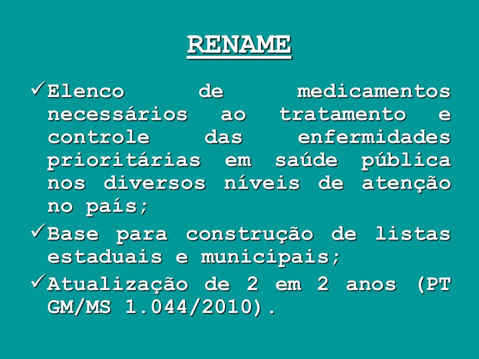 RENAME Elenco de medicamentos necessários ao tratamento e controle das enfermidades prioritárias em saúde pública nos diversos níveis de atenção no pa