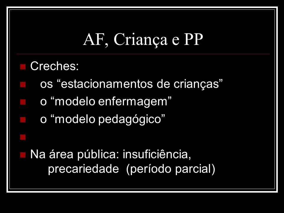 AF, Criança e PP Creches: os estacionamentos de crianças o modelo enfermagem o modelo pedagógico Na área pública: insuficiência, precariedade (período