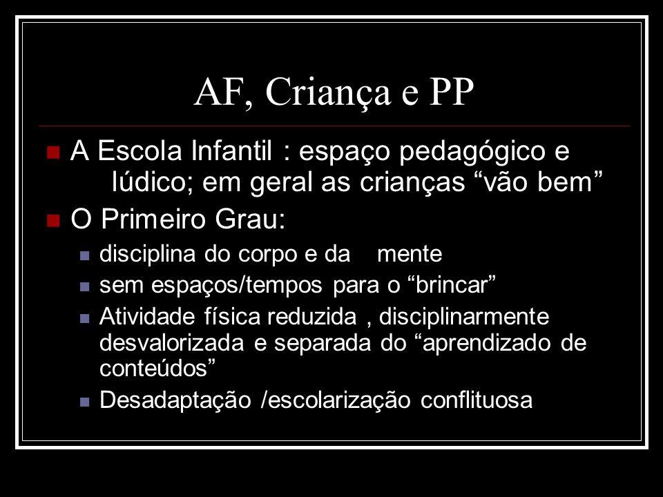 AF, Criança e PP A Escola Infantil : espaço pedagógico e lúdico; em geral as crianças vão bem O Primeiro Grau: disciplina do corpo e da mente sem espa