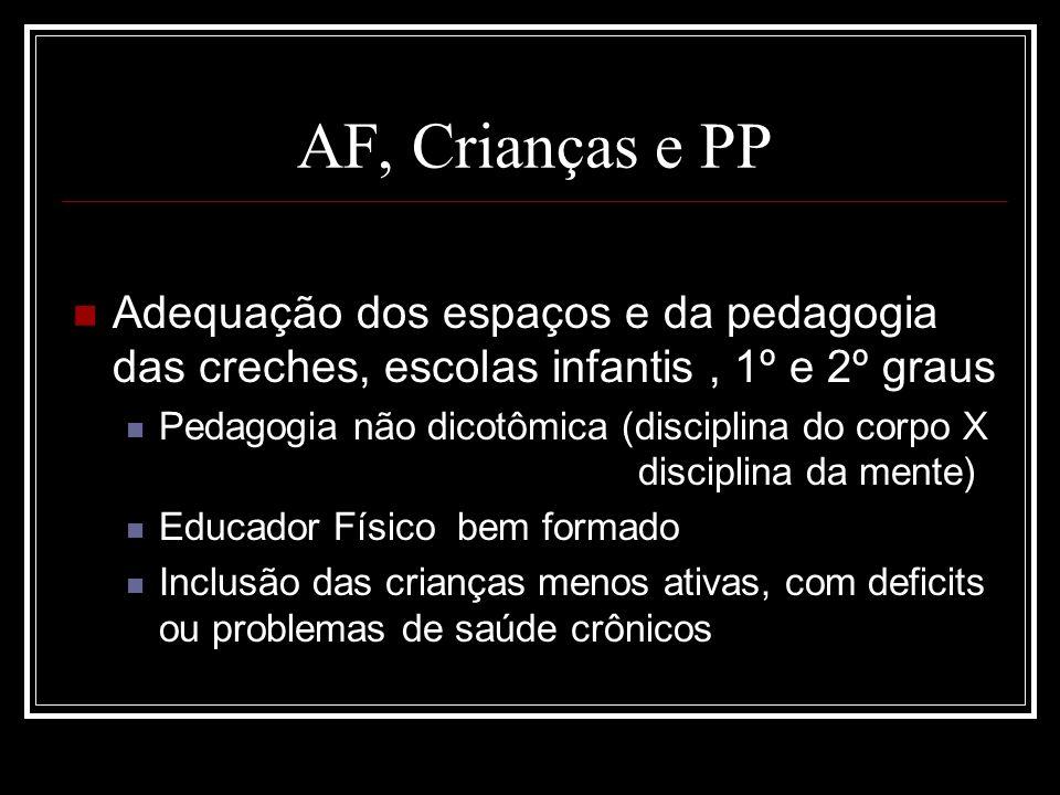 AF, Crianças e PP Adequação dos espaços e da pedagogia das creches, escolas infantis, 1º e 2º graus Pedagogia não dicotômica (disciplina do corpo X di