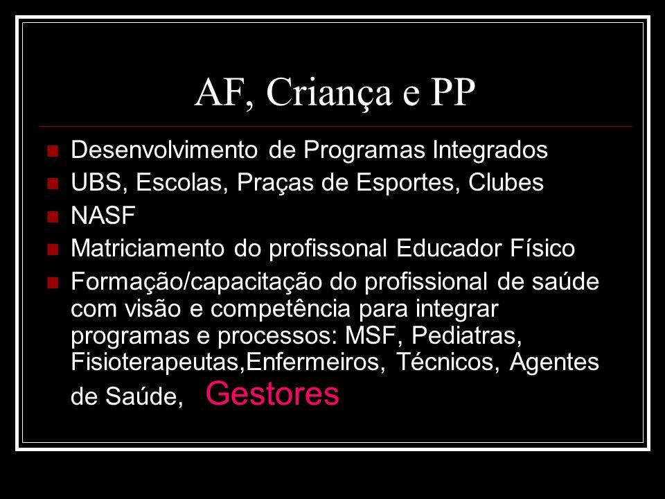 AF, Criança e PP Desenvolvimento de Programas Integrados UBS, Escolas, Praças de Esportes, Clubes NASF Matriciamento do profissonal Educador Físico Fo