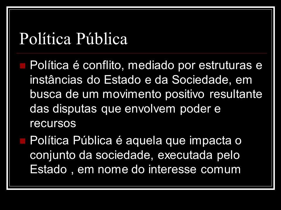 Política Pública Política é conflito, mediado por estruturas e instâncias do Estado e da Sociedade, em busca de um movimento positivo resultante das d