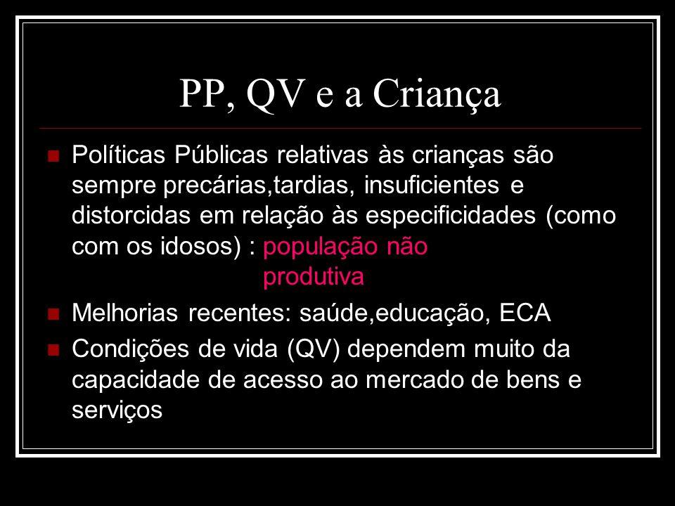 PP, QV e a Criança Políticas Públicas relativas às crianças são sempre precárias,tardias, insuficientes e distorcidas em relação às especificidades (c