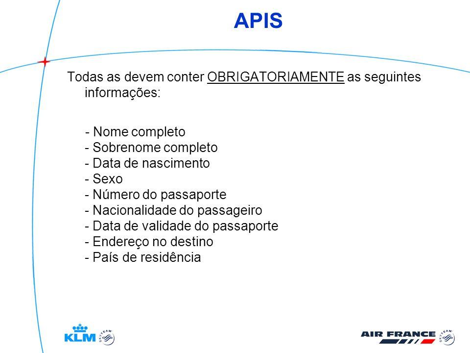 APIS Todas as devem conter OBRIGATORIAMENTE as seguintes informações: - Nome completo - Sobrenome completo - Data de nascimento - Sexo - Número do pas