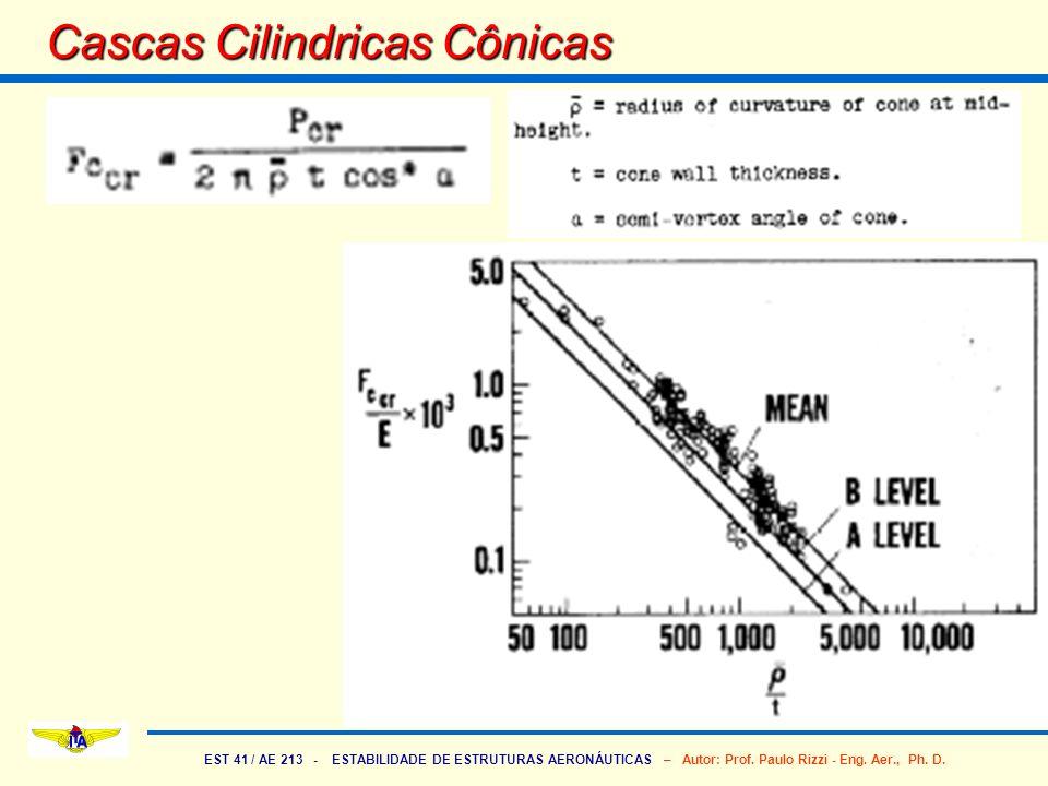 EST 41 / AE 213 - ESTABILIDADE DE ESTRUTURAS AERONÁUTICAS – Autor: Prof. Paulo Rizzi - Eng. Aer., Ph. D. Cascas Cilindricas Cônicas