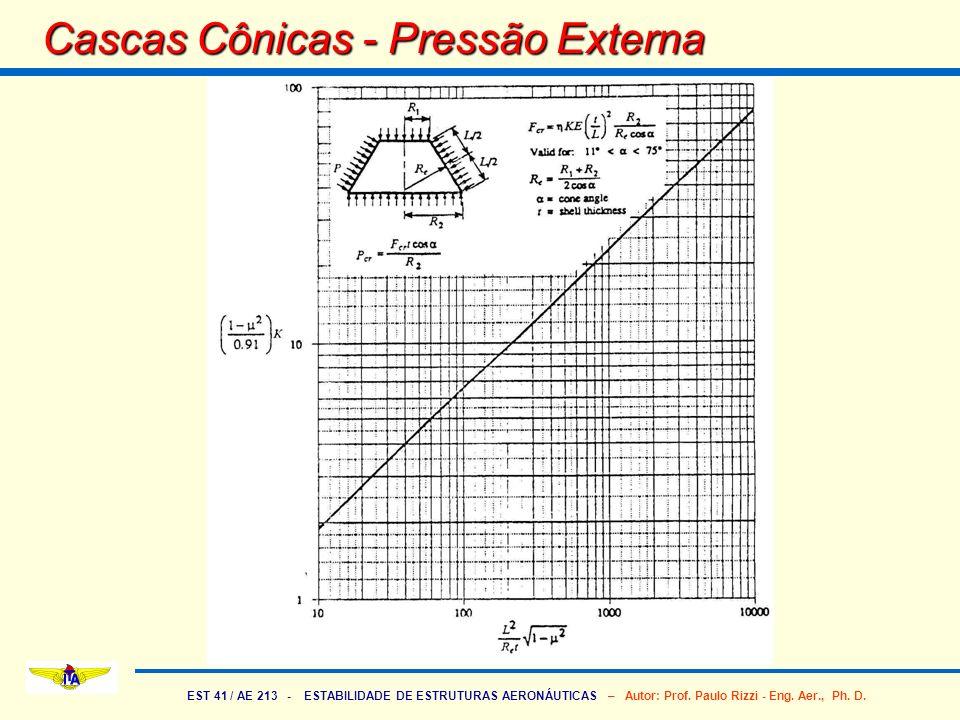 EST 41 / AE 213 - ESTABILIDADE DE ESTRUTURAS AERONÁUTICAS – Autor: Prof. Paulo Rizzi - Eng. Aer., Ph. D. Cascas Cônicas - Pressão Externa