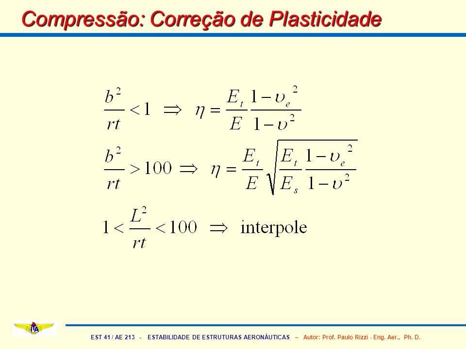 EST 41 / AE 213 - ESTABILIDADE DE ESTRUTURAS AERONÁUTICAS – Autor: Prof. Paulo Rizzi - Eng. Aer., Ph. D. Compressão: Correção de Plasticidade