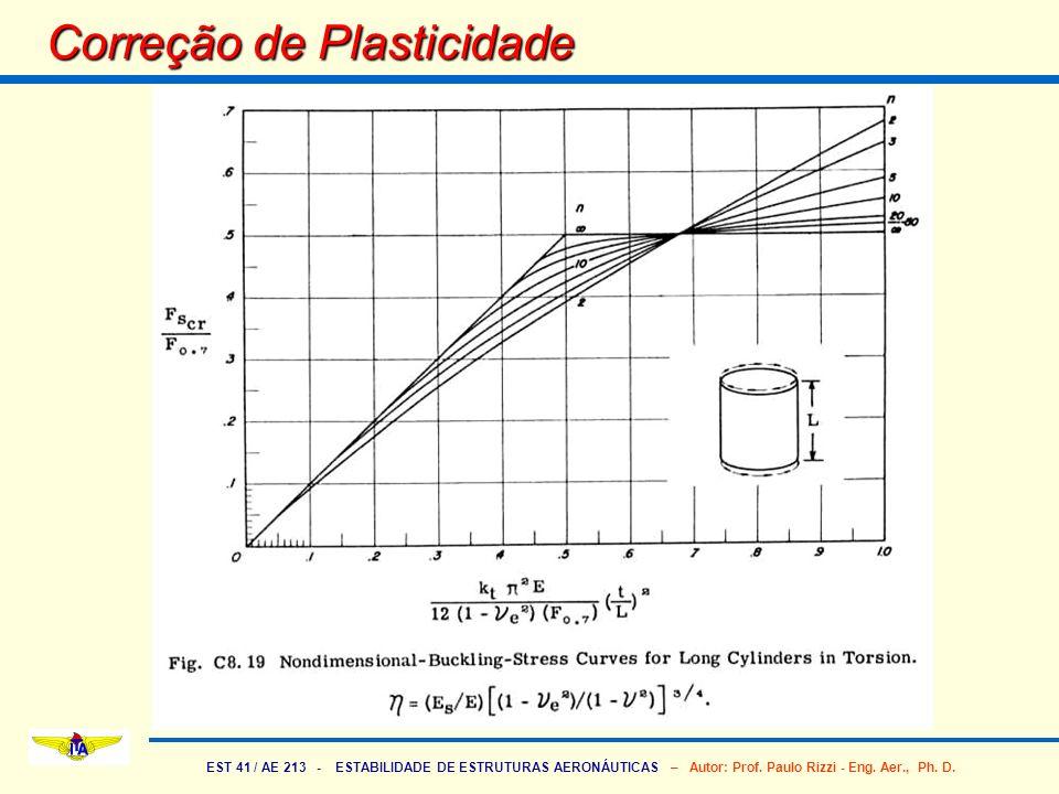EST 41 / AE 213 - ESTABILIDADE DE ESTRUTURAS AERONÁUTICAS – Autor: Prof. Paulo Rizzi - Eng. Aer., Ph. D. Correção de Plasticidade