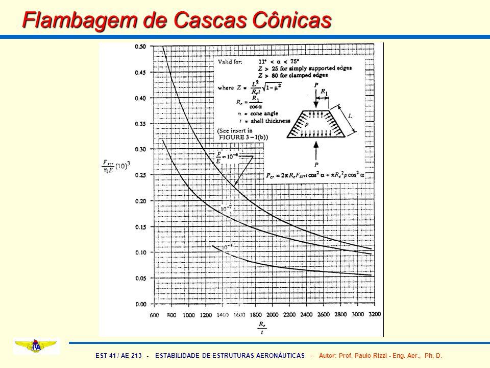 EST 41 / AE 213 - ESTABILIDADE DE ESTRUTURAS AERONÁUTICAS – Autor: Prof. Paulo Rizzi - Eng. Aer., Ph. D. Flambagem de Cascas Cônicas