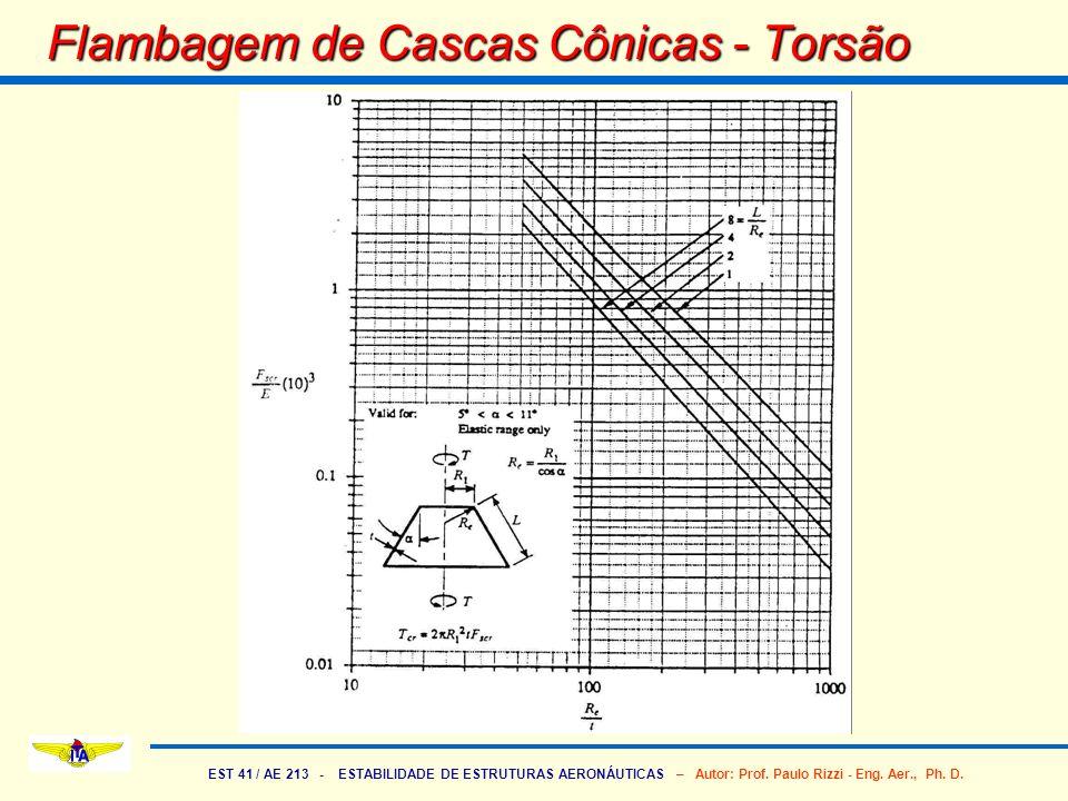 EST 41 / AE 213 - ESTABILIDADE DE ESTRUTURAS AERONÁUTICAS – Autor: Prof. Paulo Rizzi - Eng. Aer., Ph. D. Flambagem de Cascas Cônicas - Torsão