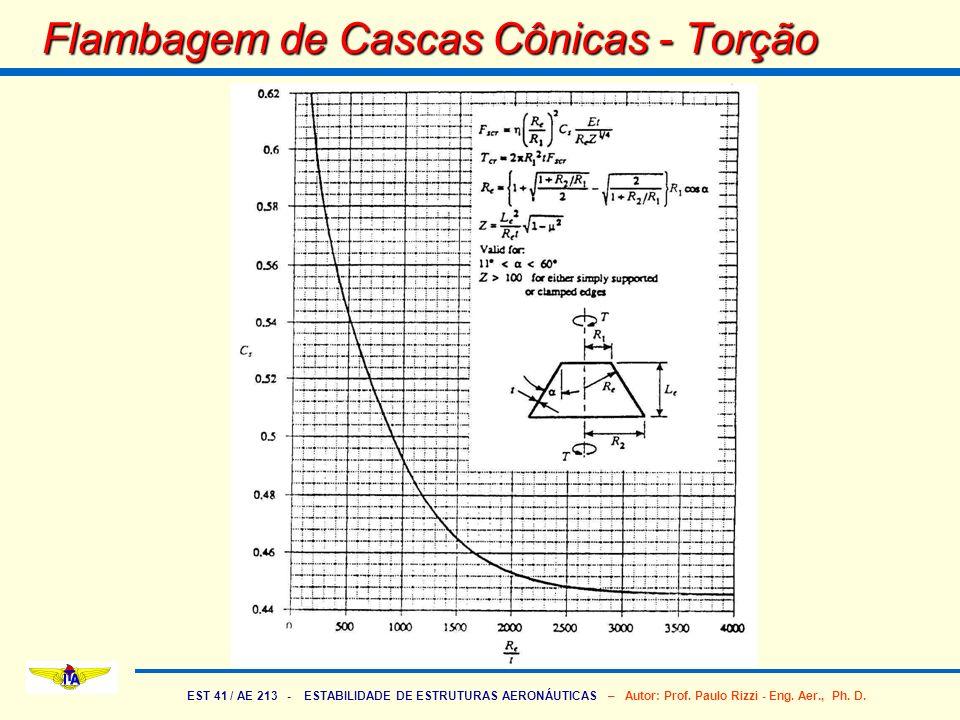 EST 41 / AE 213 - ESTABILIDADE DE ESTRUTURAS AERONÁUTICAS – Autor: Prof. Paulo Rizzi - Eng. Aer., Ph. D. Flambagem de Cascas Cônicas - Torção
