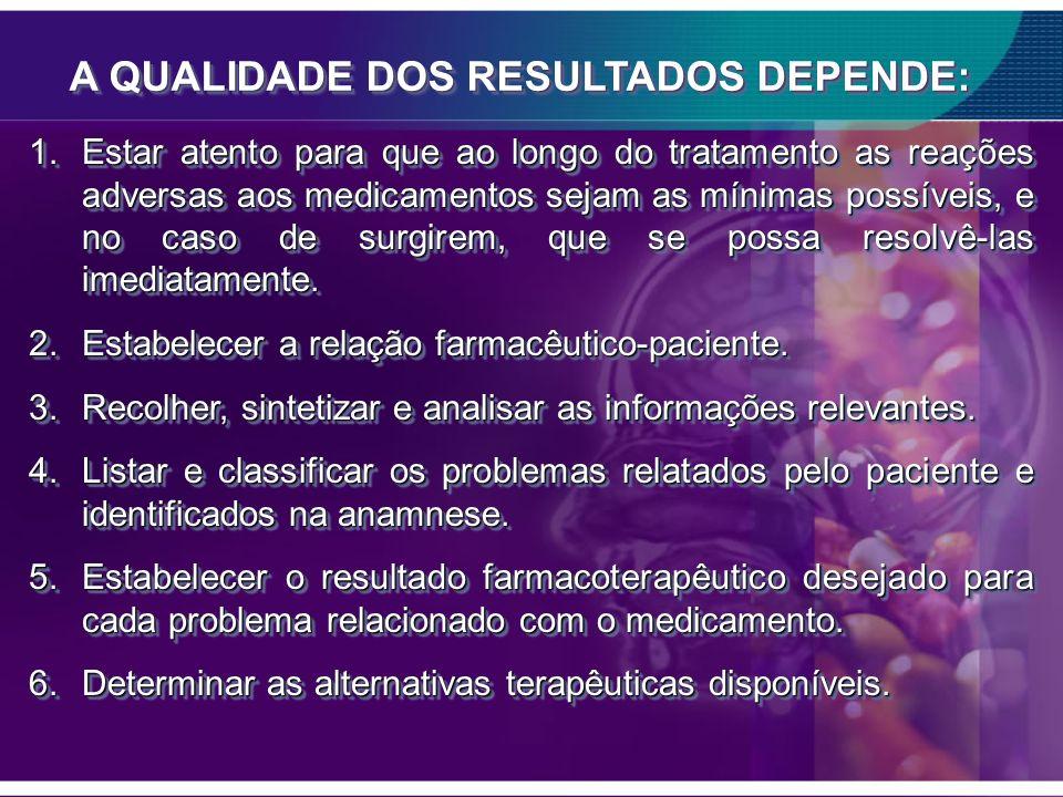 A QUALIDADE DOS RESULTADOS DEPENDE: 1.Estar atento para que ao longo do tratamento as reações adversas aos medicamentos sejam as mínimas possíveis, e