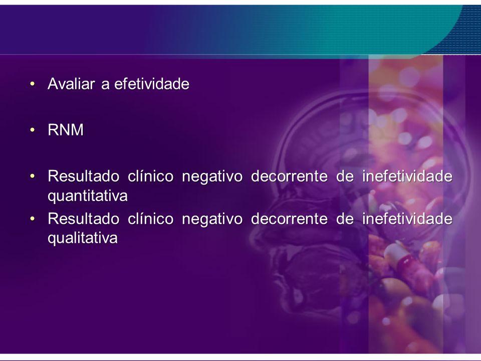 Avaliar a efetividadeAvaliar a efetividade RNMRNM Resultado clínico negativo decorrente de inefetividade quantitativaResultado clínico negativo decorr