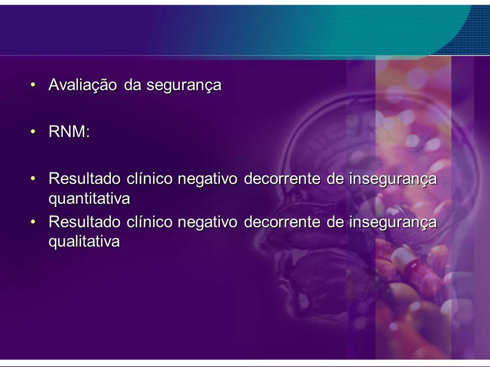 Avaliação da segurançaAvaliação da segurança RNM:RNM: Resultado clínico negativo decorrente de insegurança quantitativaResultado clínico negativo deco