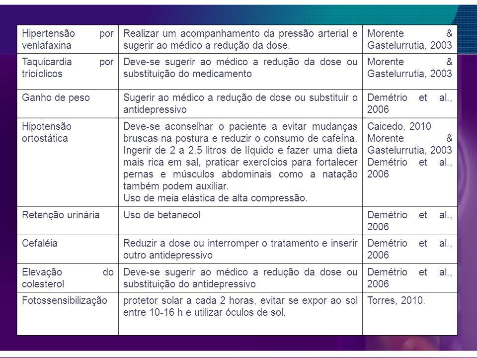 Hipertensão por venlafaxina Realizar um acompanhamento da pressão arterial e sugerir ao médico a redução da dose. Morente & Gastelurrutia, 2003 Taquic