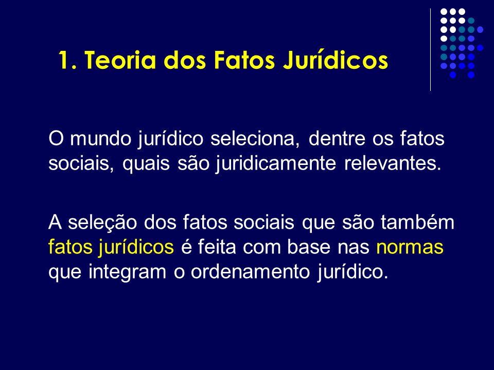 Estrutura da norma As normas, dividem-se em: Suporte fático hipotético Conseqüência jurídica Ex.: Art.