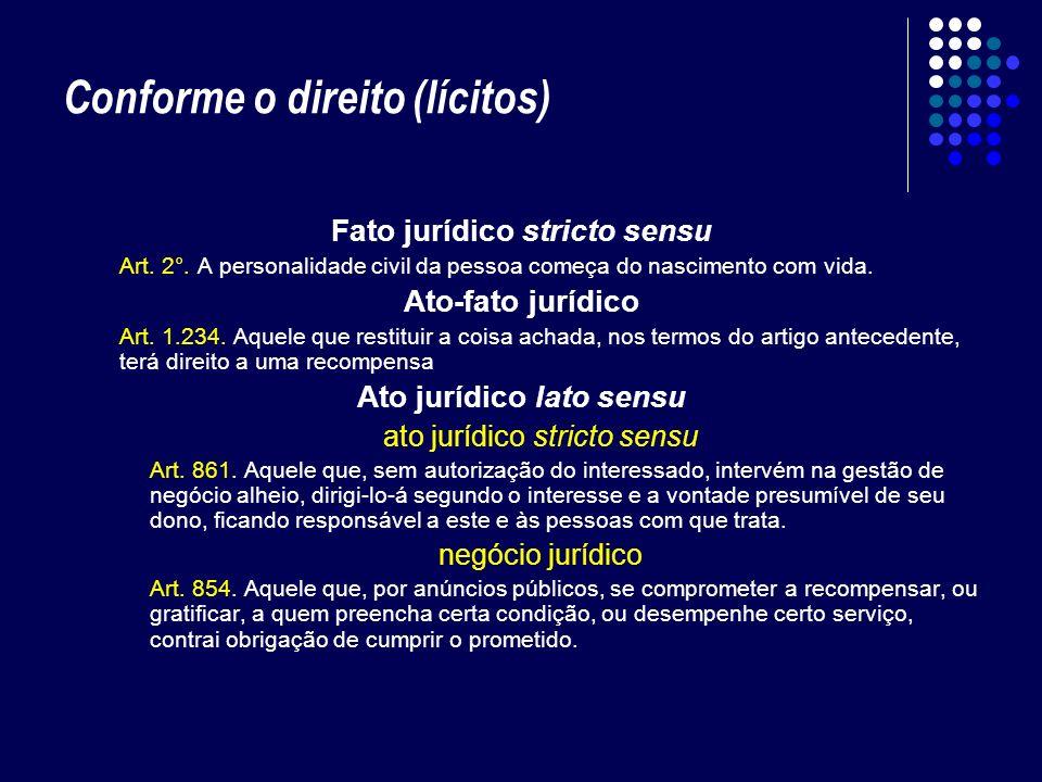 Qual é a diferença entre Ato jurídico Negócio jurídico Contrato