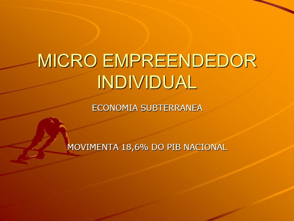 MICRO EMPREENDEDOR INDIVIDUAL ECONOMIA SUBTERRANEA MOVIMENTA 18,6% DO PIB NACIONAL